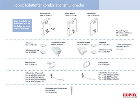 Datablad Ropox Toilet Løfter Kombinationsmuligheder