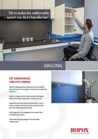 Datablad Ropox Køkken Overskabe Diagonal
